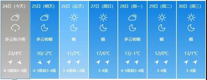 """今日开始提前""""供暖"""",不热打这些电话!"""